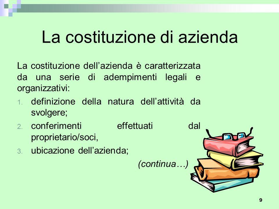 9 La costituzione di azienda La costituzione dell'azienda è caratterizzata da una serie di adempimenti legali e organizzativi: 1. definizione della na