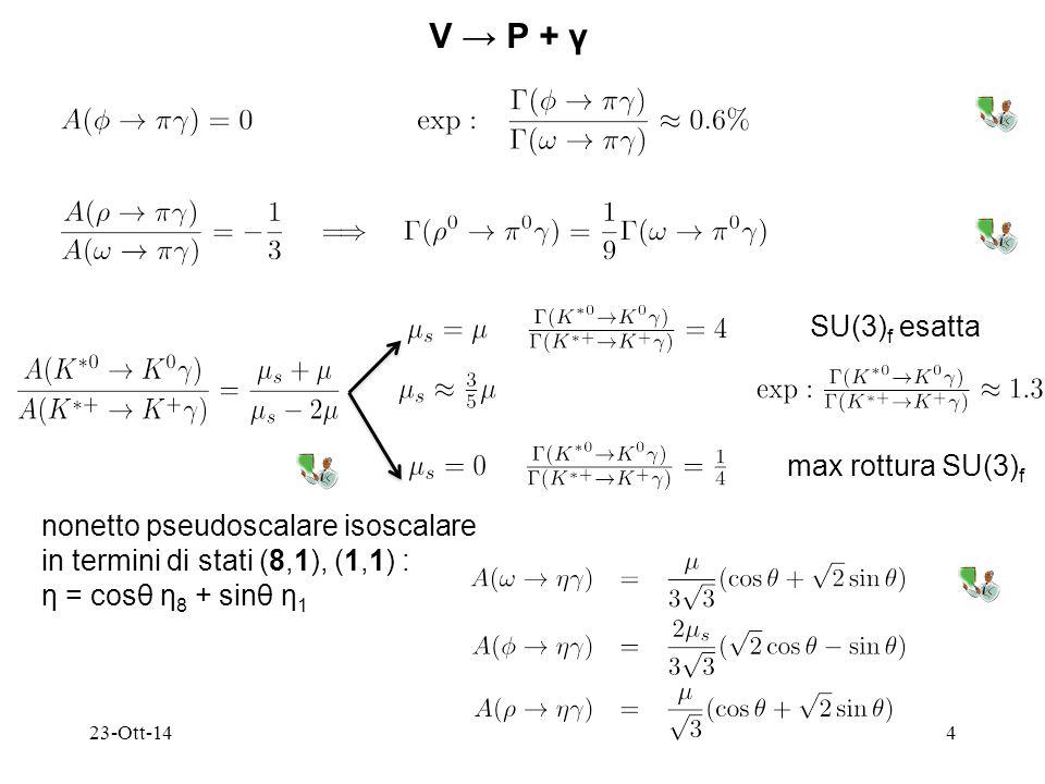 23-Ott-144 V → P + γ SU(3) f esatta max rottura SU(3) f nonetto pseudoscalare isoscalare in termini di stati (8,1), (1,1) : η = cosθ η 8 + sinθ η 1
