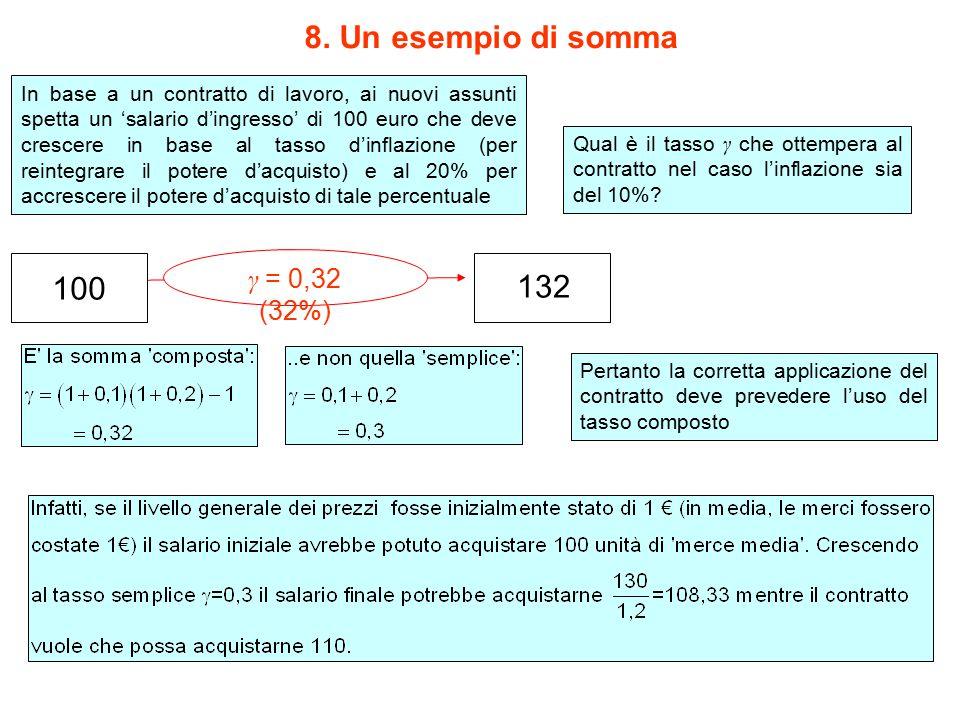 8. Un esempio di somma In base a un contratto di lavoro, ai nuovi assunti spetta un 'salario d'ingresso' di 100 euro che deve crescere in base al tass
