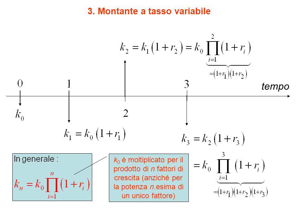 3. Montante a tasso variabile tempo k 0 è moltiplicato per il prodotto di n fattori di crescita (anziché per la potenza n.esima di un unico fattore)