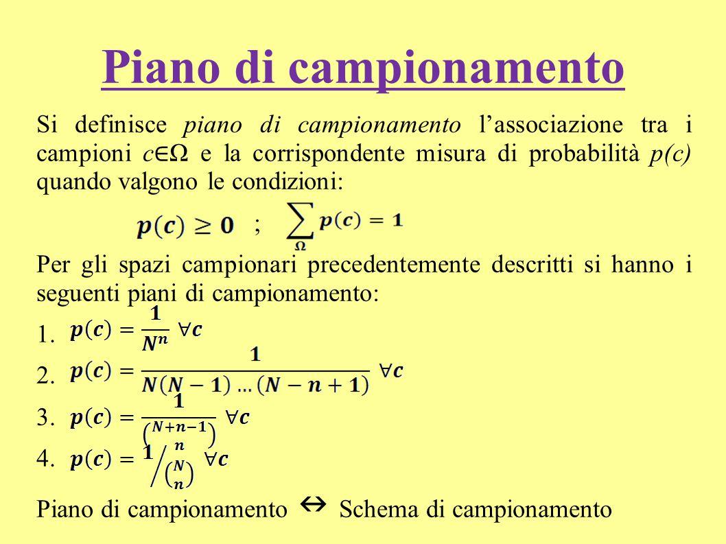 Piano di campionamento Si definisce piano di campionamento l'associazione tra i campioni c ∈ Ω e la corrispondente misura di probabilità p(c) quando v