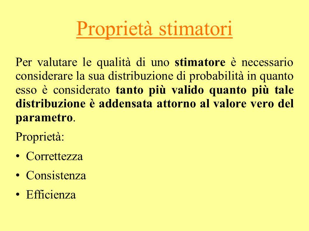 Proprietà stimatori Per valutare le qualità di uno stimatore è necessario considerare la sua distribuzione di probabilità in quanto esso è considerato