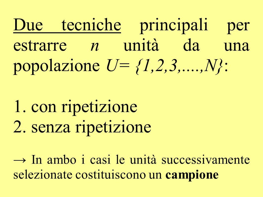 Due tecniche principali per estrarre n unità da una popolazione U= {1,2,3,....,N}: 1. con ripetizione 2. senza ripetizione → In ambo i casi le unità s