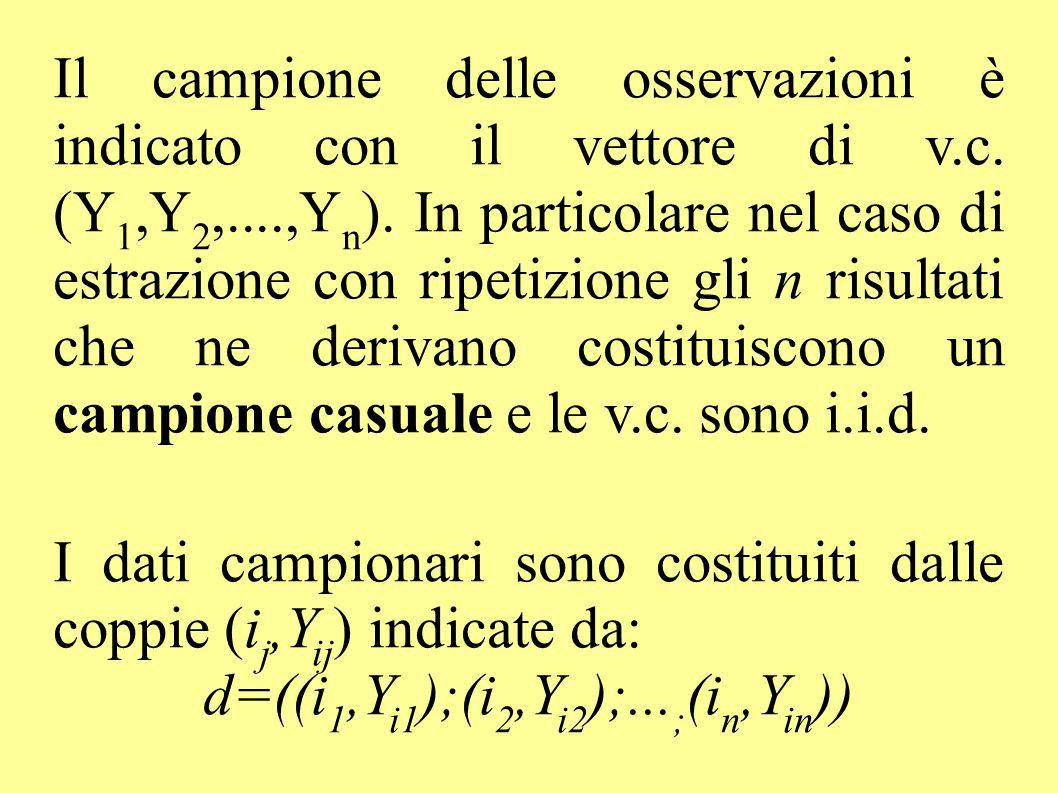 Il campione delle osservazioni è indicato con il vettore di v.c. (Y 1,Y 2,....,Y n ). In particolare nel caso di estrazione con ripetizione gli n risu