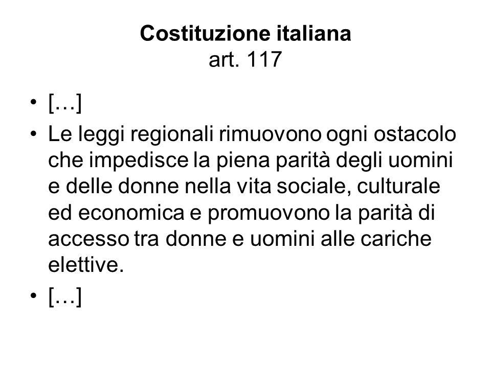 Costituzione italiana art. 117 […] Le leggi regionali rimuovono ogni ostacolo che impedisce la piena parità degli uomini e delle donne nella vita soci