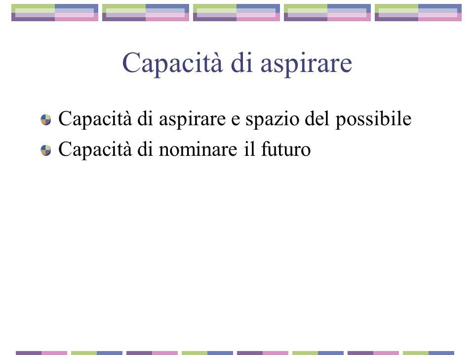 Capacità di aspirare Capacità di aspirare e spazio del possibile Capacità di nominare il futuro