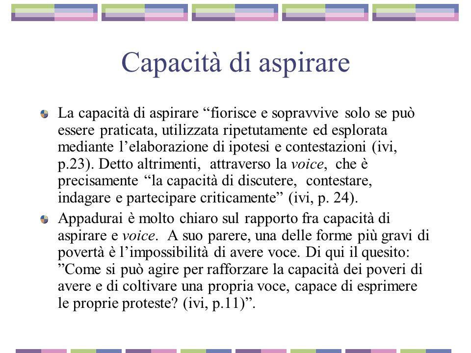 Capacità di aspirare Capacità di aspirare e povertà Capacità di aspirare e diseguaglianze Capacità di aspirare e voice De Leonardis Deriu, 2012