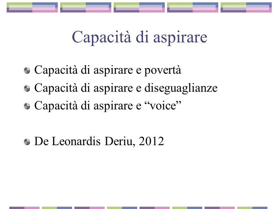 "Capacità di aspirare Capacità di aspirare e povertà Capacità di aspirare e diseguaglianze Capacità di aspirare e ""voice"" De Leonardis Deriu, 2012"