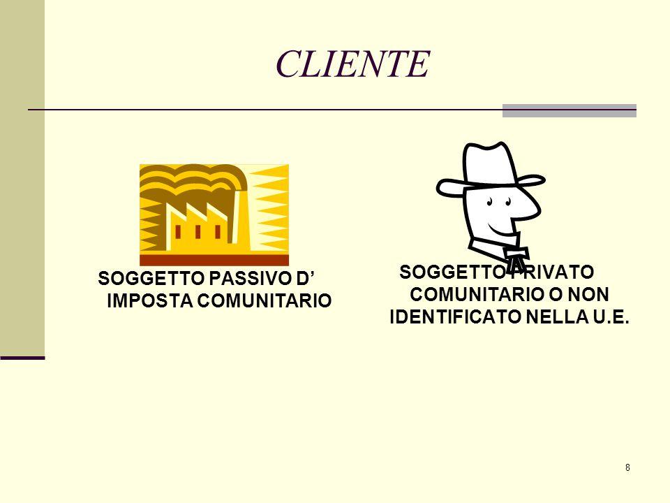 8 CLIENTE SOGGETTO PASSIVO D' IMPOSTA COMUNITARIO SOGGETTO PRIVATO COMUNITARIO O NON IDENTIFICATO NELLA U.E.
