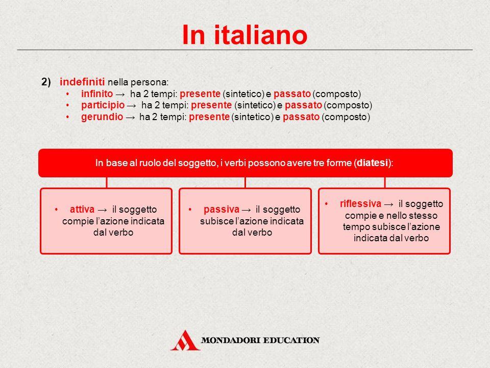 In italiano I modi italiani possono essere: 1)finiti nella persona: indicativo → ha 6 tempi, 4 sintetici (presente, imperfetto, passato remoto, futuro