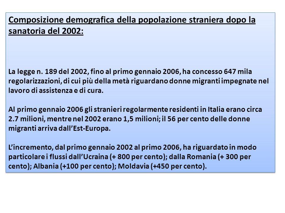 Le amministrazioni locali come istituzioni di welfare, responsabili dell'integrazione sociale degli immigrati La legge 8 marzo 1998, n.