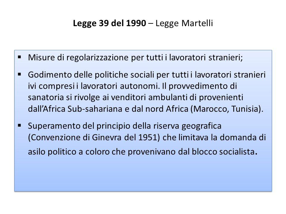 Legge 39 del 1990 – Legge Martelli  Misure di regolarizzazione per tutti i lavoratori stranieri;  Godimento delle politiche sociali per tutti i lavoratori stranieri ivi compresi i lavoratori autonomi.