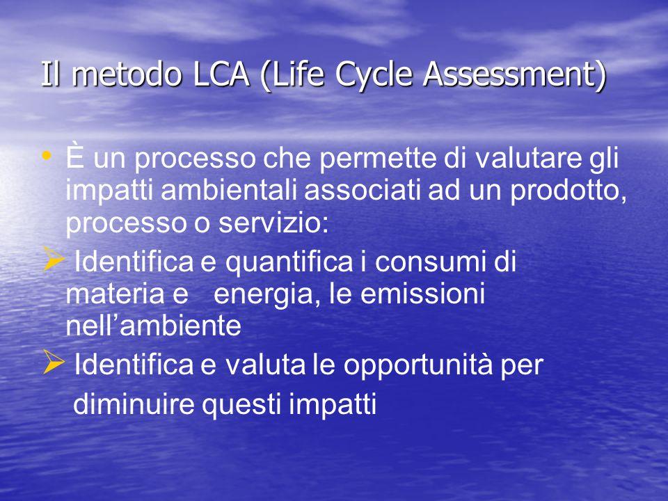 Il metodo LCA (Life Cycle Assessment) È un processo che permette di valutare gli impatti ambientali associati ad un prodotto, processo o servizio:   Identifica e quantifica i consumi di materia e energia, le emissioni nell'ambiente   Identifica e valuta le opportunità per diminuire questi impatti