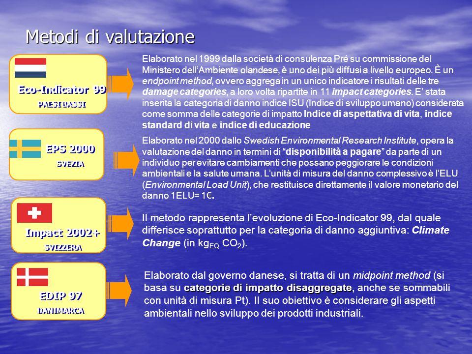 Metodi di valutazione Il metodo rappresenta l'evoluzione di Eco-Indicator 99, dal quale differisce soprattutto per la categoria di danno aggiuntiva: Climate Change (in kg EQ CO 2 ).
