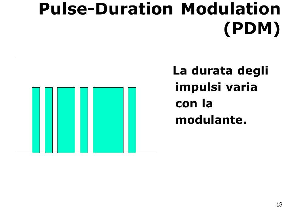 Pulse-Duration Modulation (PDM) La durata degli impulsi varia con la modulante. 18