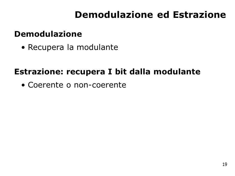 Demodulazione ed Estrazione Demodulazione Recupera la modulante Estrazione: recupera I bit dalla modulante Coerente o non-coerente 19