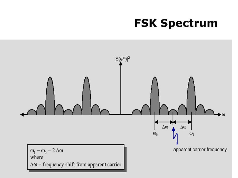 Phase Shift Keying (PSK) 7 Problema– cambio di fase brusco impossibile Vantaggi: buone performance espandibilità a schemi M-ari modulante BPSK 1 1 0 0 where s 0 =-Acos(  c t) and s 1 =Acos(  c t) s0s0 s0s0 s1s1 s1s1
