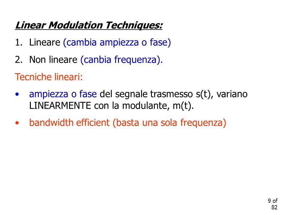 9 of 82 Linear Modulation Techniques: 1.Lineare (cambia ampiezza o fase) 2.Non lineare (canbia frequenza). Tecniche lineari: ampiezza o fase del segna