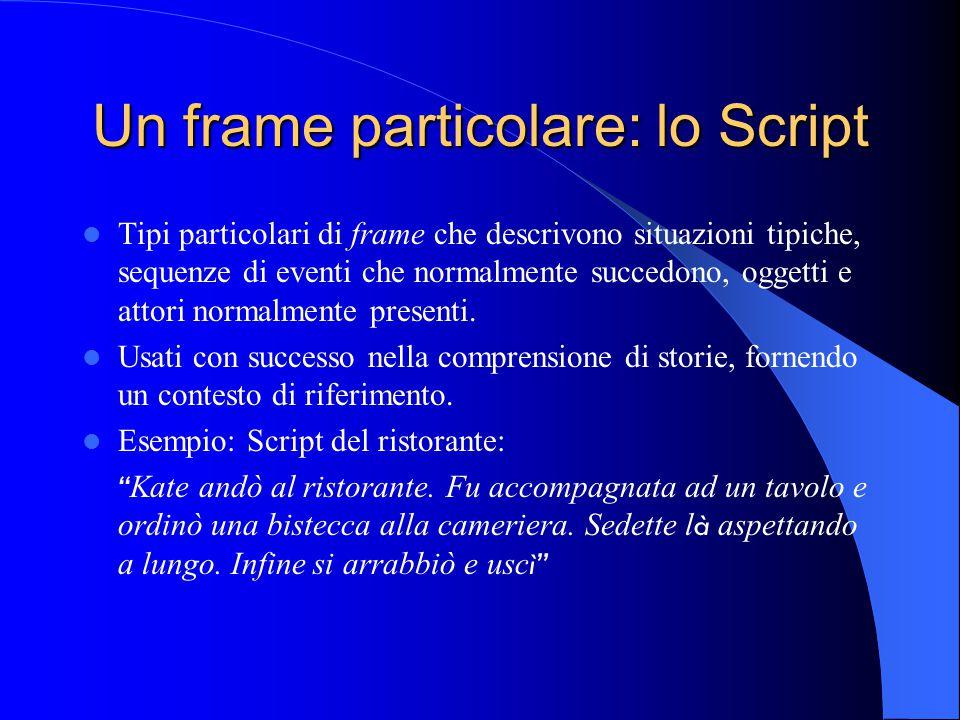Un frame particolare: lo Script Tipi particolari di frame che descrivono situazioni tipiche, sequenze di eventi che normalmente succedono, oggetti e attori normalmente presenti.
