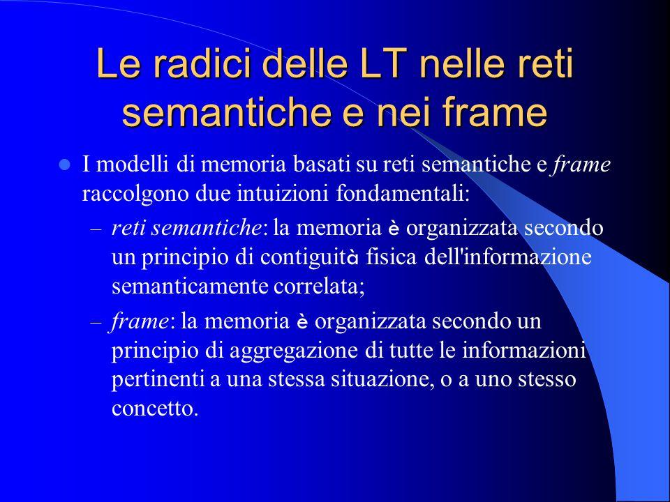 Le radici delle LT nelle reti semantiche e nei frame I modelli di memoria basati su reti semantiche e frame raccolgono due intuizioni fondamentali: – reti semantiche: la memoria è organizzata secondo un principio di contiguit à fisica dell informazione semanticamente correlata; – frame: la memoria è organizzata secondo un principio di aggregazione di tutte le informazioni pertinenti a una stessa situazione, o a uno stesso concetto.