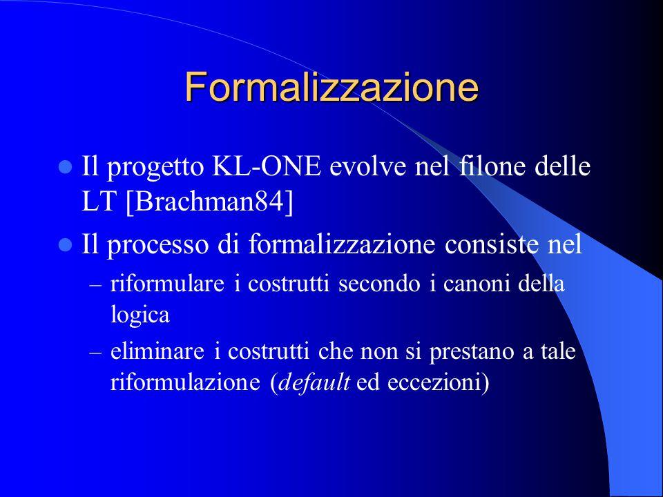 Formalizzazione Il progetto KL-ONE evolve nel filone delle LT [Brachman84] Il processo di formalizzazione consiste nel – riformulare i costrutti secondo i canoni della logica – eliminare i costrutti che non si prestano a tale riformulazione (default ed eccezioni)