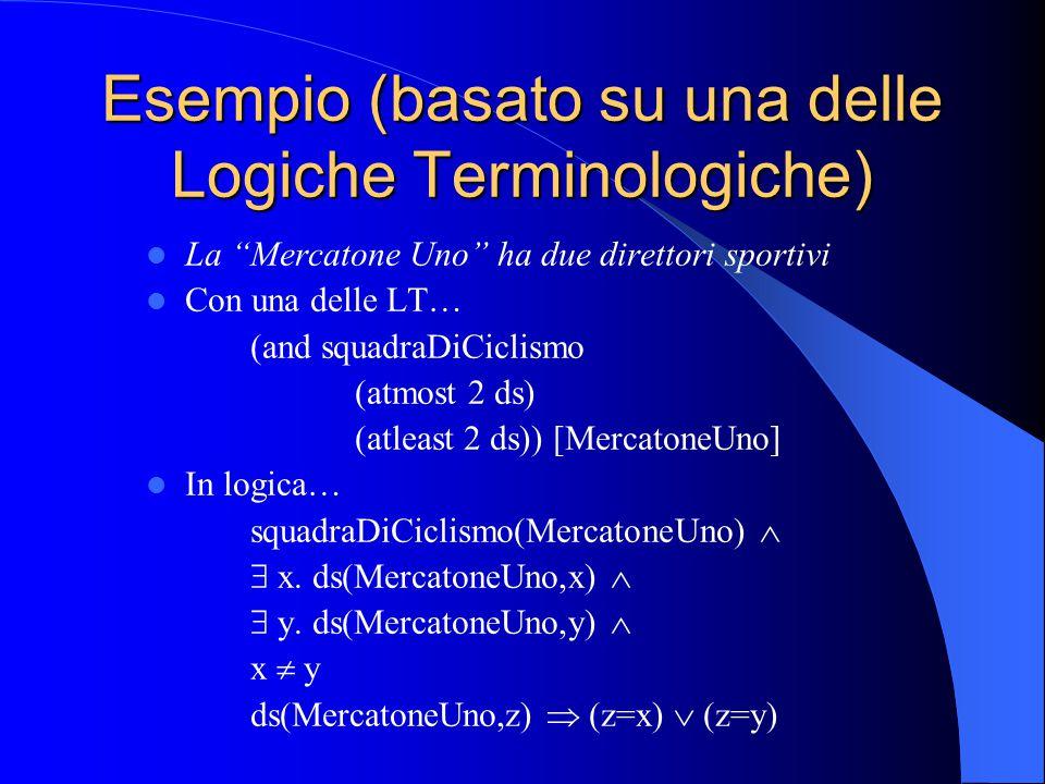 Esempio (basato su una delle Logiche Terminologiche) La Mercatone Uno ha due direttori sportivi Con una delle LT… (and squadraDiCiclismo (atmost 2 ds) (atleast 2 ds)) [MercatoneUno] In logica… squadraDiCiclismo(MercatoneUno)   x.
