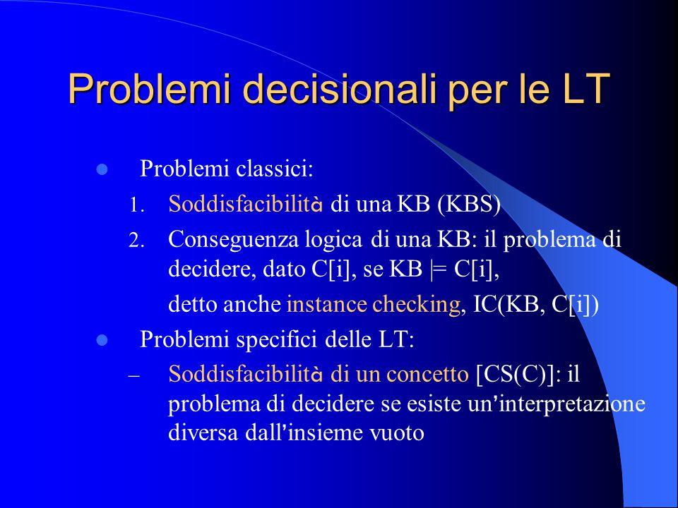 Problemi decisionali per le LT Problemi classici: 1.