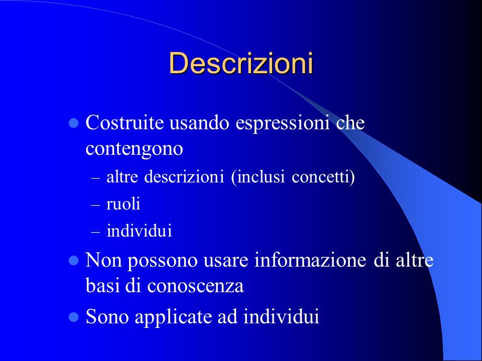 Descrizioni Costruite usando espressioni che contengono – altre descrizioni (inclusi concetti) – ruoli – individui Non possono usare informazione di altre basi di conoscenza Sono applicate ad individui