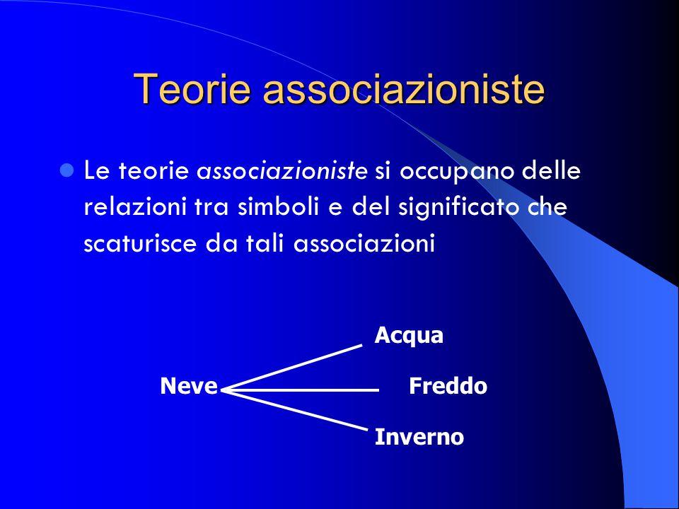 Teorie associazioniste Le teorie associazioniste si occupano delle relazioni tra simboli e del significato che scaturisce da tali associazioni Neve Inverno Freddo Acqua