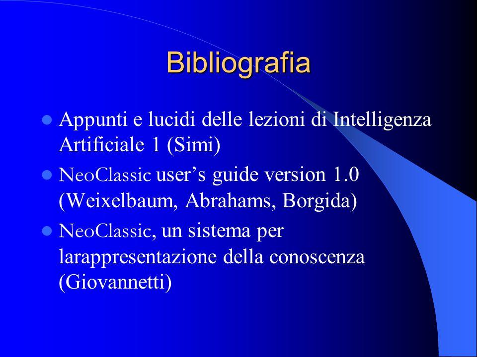 Bibliografia Appunti e lucidi delle lezioni di Intelligenza Artificiale 1 (Simi) NeoClassic user's guide version 1.0 (Weixelbaum, Abrahams, Borgida) NeoClassic, un sistema per larappresentazione della conoscenza (Giovannetti)