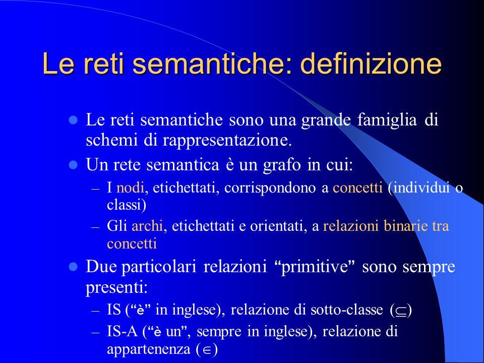 Le reti semantiche: definizione Le reti semantiche sono una grande famiglia di schemi di rappresentazione.