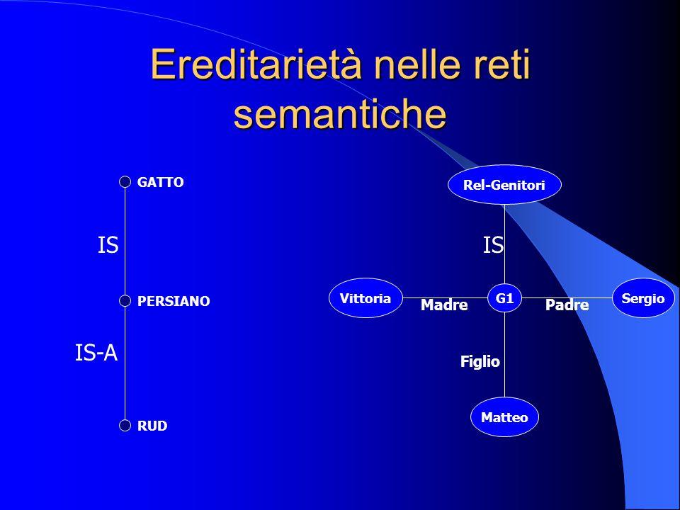 Regole con descrizione calcolata Il conseguente non è specificato al momento della definizione della regola – si usa una funzione con parametri che genera, al momento dell'attivazione della regola, il conseguente il conseguente si basa sulle informazioni a disposizione al momento dell'attivazione della regola