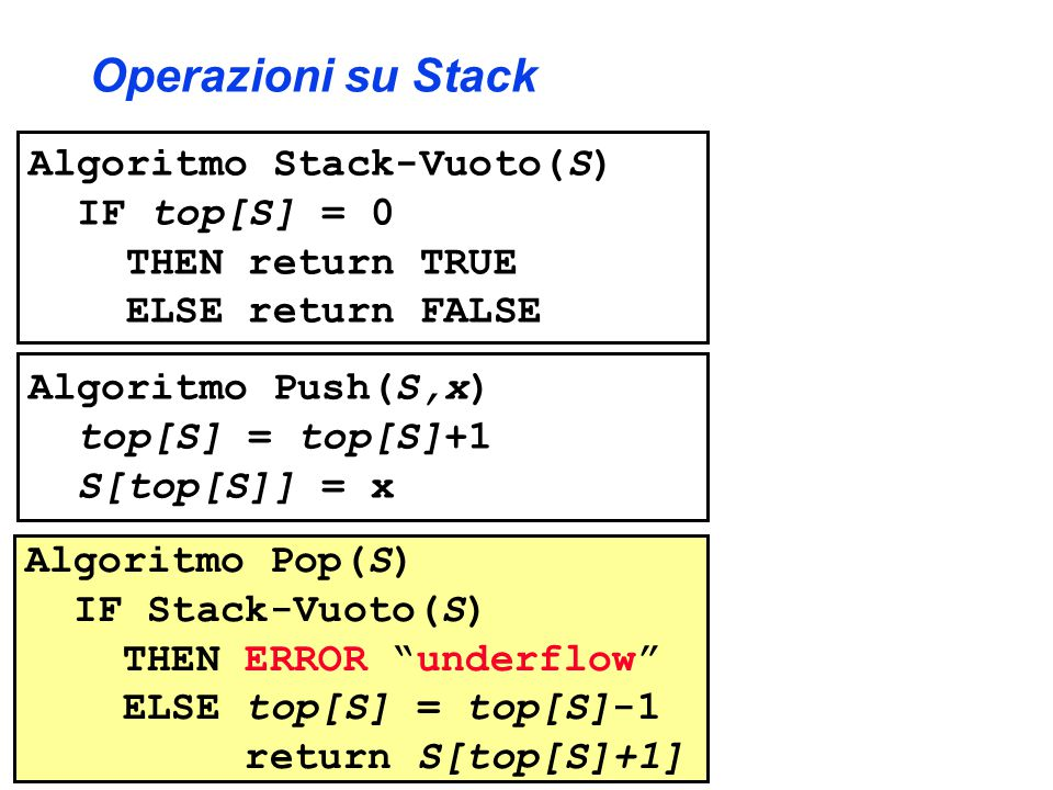 Operazioni su Stack Algoritmo Stack-Vuoto(S) IF top[S] = 0 THEN return TRUE ELSE return FALSE Algoritmo Push(S,x) top[S] = top[S]+1 S[top[S]] = x Algo
