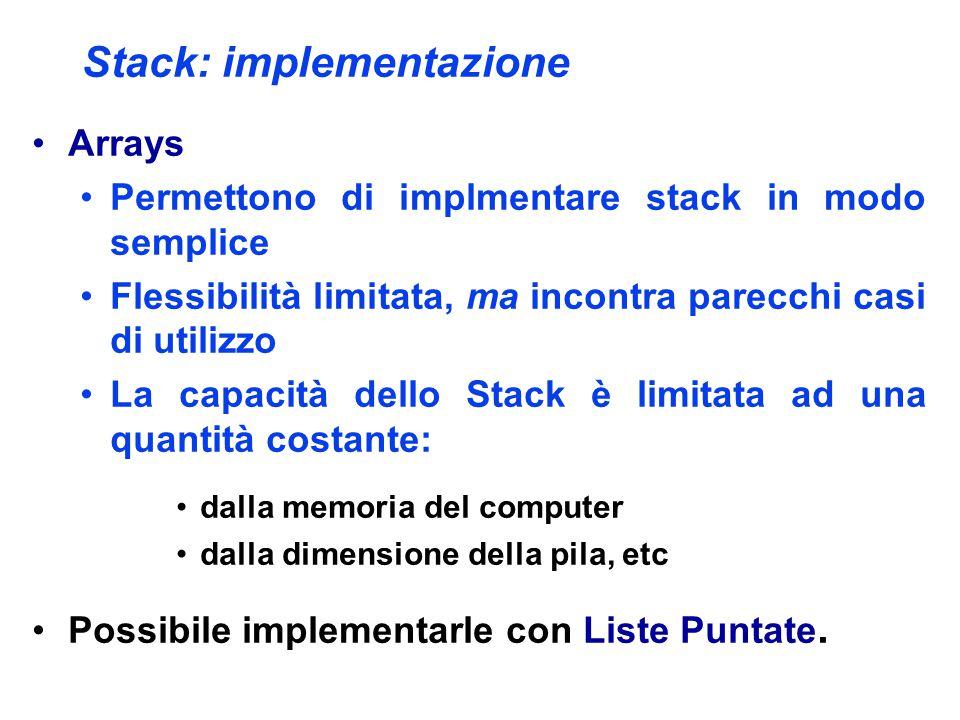 Stack: implementazione Arrays Permettono di implmentare stack in modo semplice Flessibilità limitata, ma incontra parecchi casi di utilizzo La capacità dello Stack è limitata ad una quantità costante: dalla memoria del computer dalla dimensione della pila, etc Possibile implementarle con Liste Puntate.