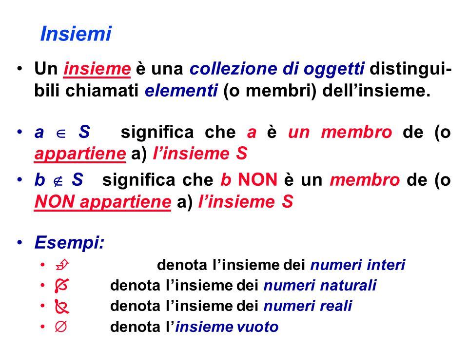 Insiemi Un insieme è una collezione di oggetti distingui- bili chiamati elementi (o membri) dell'insieme. a  S significa che a è un membro de (o appa