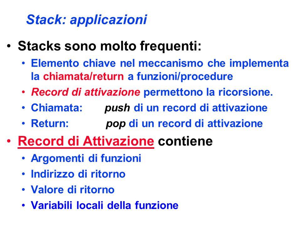Stack: applicazioni Stacks sono molto frequenti: Elemento chiave nel meccanismo che implementa la chiamata/return a funzioni/procedure Record di attivazione permettono la ricorsione.