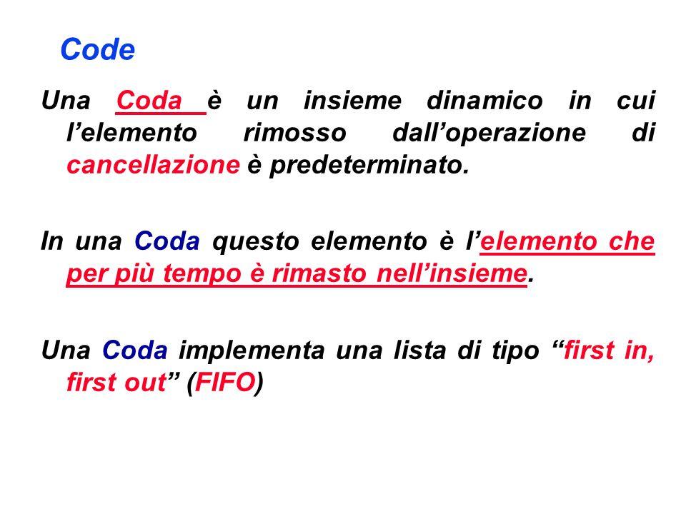 Code Una Coda è un insieme dinamico in cui l'elemento rimosso dall'operazione di cancellazione è predeterminato. In una Coda questo elemento è l'eleme