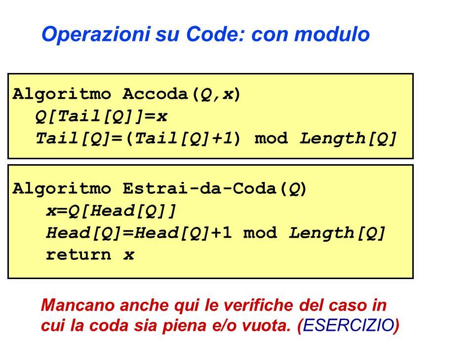 Operazioni su Code: con modulo Algoritmo Accoda(Q,x) Q[Tail[Q]]=x Tail[Q]=(Tail[Q]+1) mod Length[Q] Algoritmo Estrai-da-Coda(Q) x=Q[Head[Q]] Head[Q]=Head[Q]+1 mod Length[Q] return x Mancano anche qui le verifiche del caso in cui la coda sia piena e/o vuota.