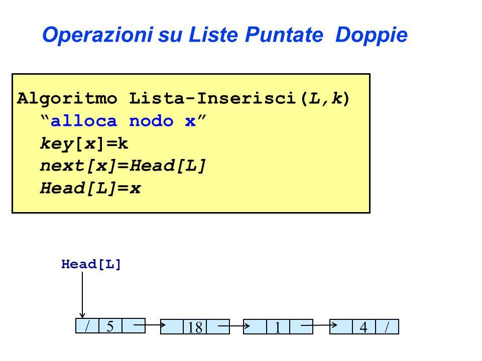 """Operazioni su Liste Puntate Doppie /5 18 14/ Head[L] Algoritmo Lista-Inserisci(L,k) """"alloca nodo x"""" key[x]=k next[x]=Head[L] Head[L]=x"""