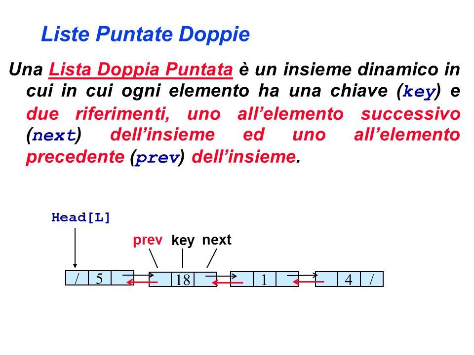 Liste Puntate Doppie Una Lista Doppia Puntata è un insieme dinamico in cui in cui ogni elemento ha una chiave ( key ) e due riferimenti, uno all'elemento successivo ( next ) dell'insieme ed uno all'elemento precedente ( prev ) dell'insieme.