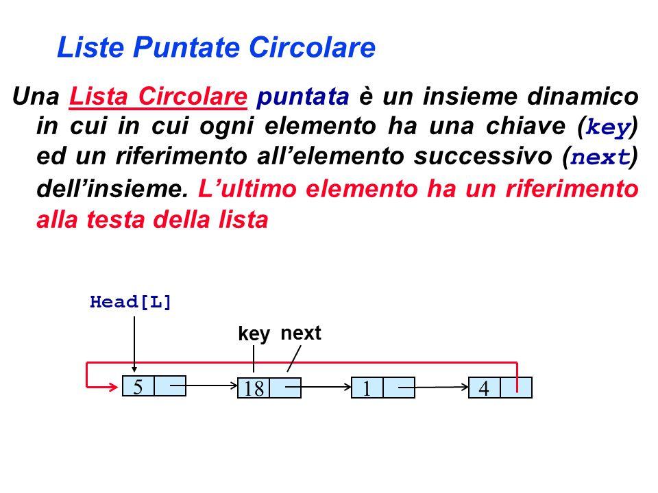 Liste Puntate Circolare Una Lista Circolare puntata è un insieme dinamico in cui in cui ogni elemento ha una chiave ( key ) ed un riferimento all'elem