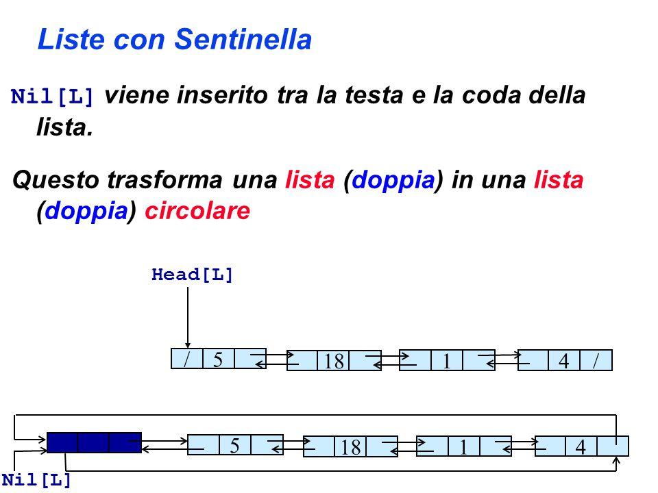 Liste con Sentinella 5 18 14 Nil[L] Nil[L] viene inserito tra la testa e la coda della lista. Questo trasforma una lista (doppia) in una lista (doppia