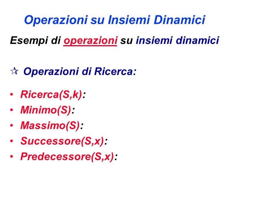 Operazioni su Insiemi Dinamici Esempi di operazioni su insiemi dinamici ¶ Operazioni di Ricerca: Ricerca(S,k): Minimo(S): Massimo(S): Successore(S,x): Predecessore(S,x):