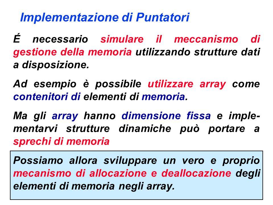 Implementazione di Puntatori É necessario simulare il meccanismo di gestione della memoria utilizzando strutture dati a disposizione. Ad esempio è pos