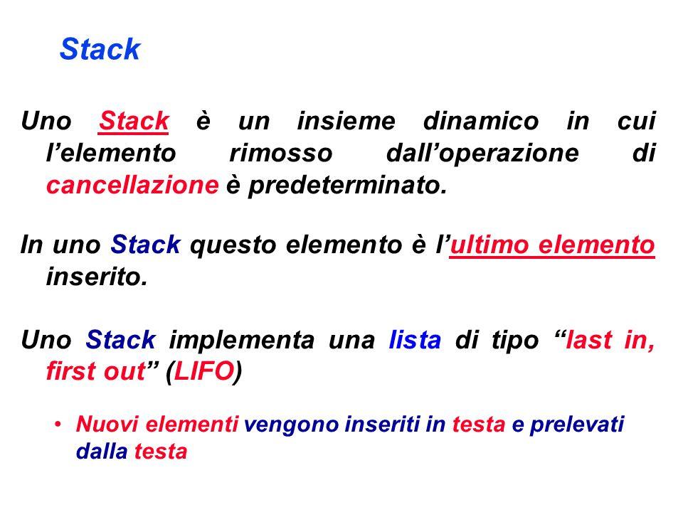 Stack Uno Stack è un insieme dinamico in cui l'elemento rimosso dall'operazione di cancellazione è predeterminato. In uno Stack questo elemento è l'ul
