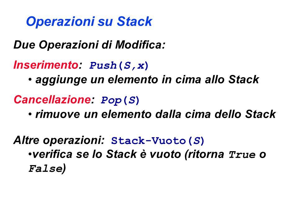 Operazioni su Stack Due Operazioni di Modifica: Inserimento: Push(S,x) aggiunge un elemento in cima allo Stack Cancellazione: Pop(S) rimuove un elemento dalla cima dello Stack Altre operazioni: Stack-Vuoto(S) verifica se lo Stack è vuoto (ritorna True o False )