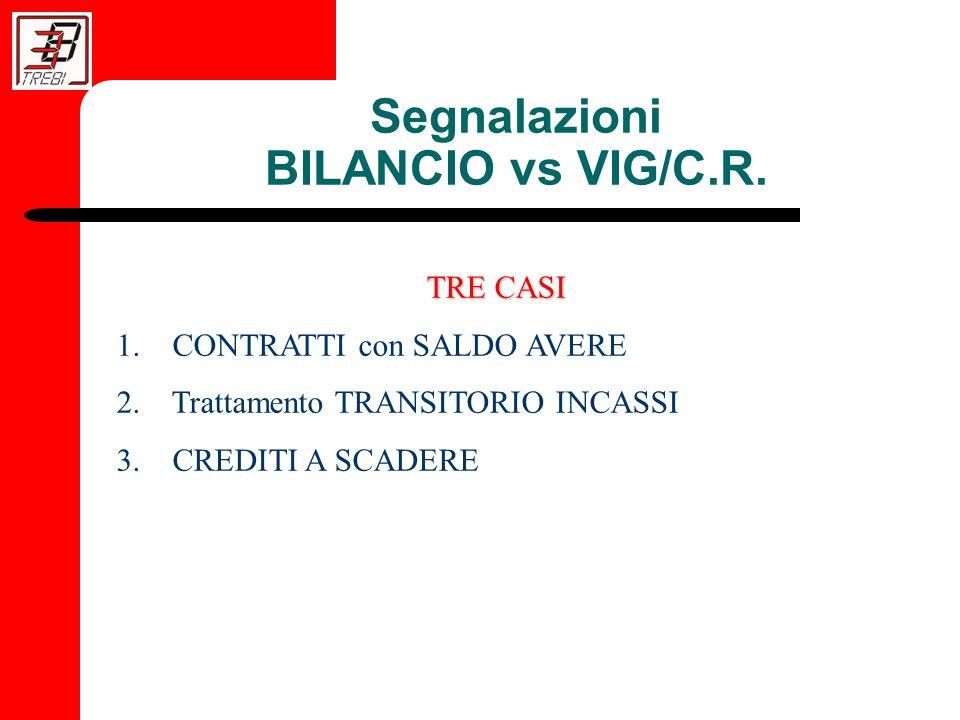 Segnalazioni BILANCIO vs VIG/C.R. TRE CASI 1. CONTRATTI con SALDO AVERE 2.