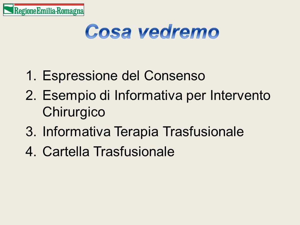 1.Espressione del Consenso 2.Esempio di Informativa per Intervento Chirurgico 3.Informativa Terapia Trasfusionale 4.Cartella Trasfusionale