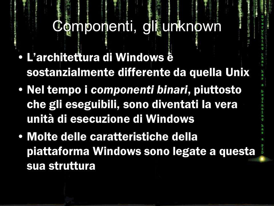 Componenti, gli unknown L'architettura di Windows è sostanzialmente differente da quella Unix Nel tempo i componenti binari, piuttosto che gli eseguib
