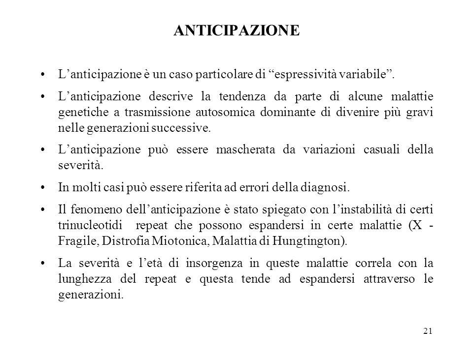 21 ANTICIPAZIONE L'anticipazione è un caso particolare di espressività variabile .